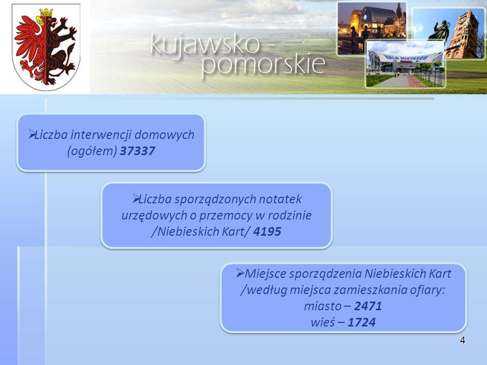 Liczba interwencji domowych (ogółem) 37337