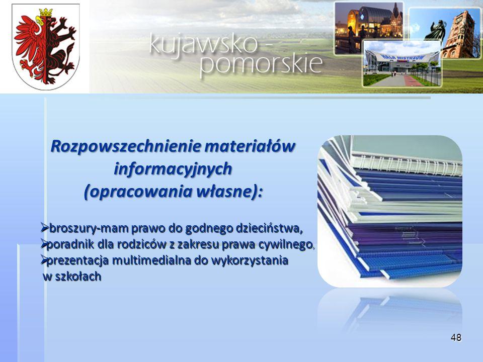 Rozpowszechnienie materiałów informacyjnych (opracowania własne):