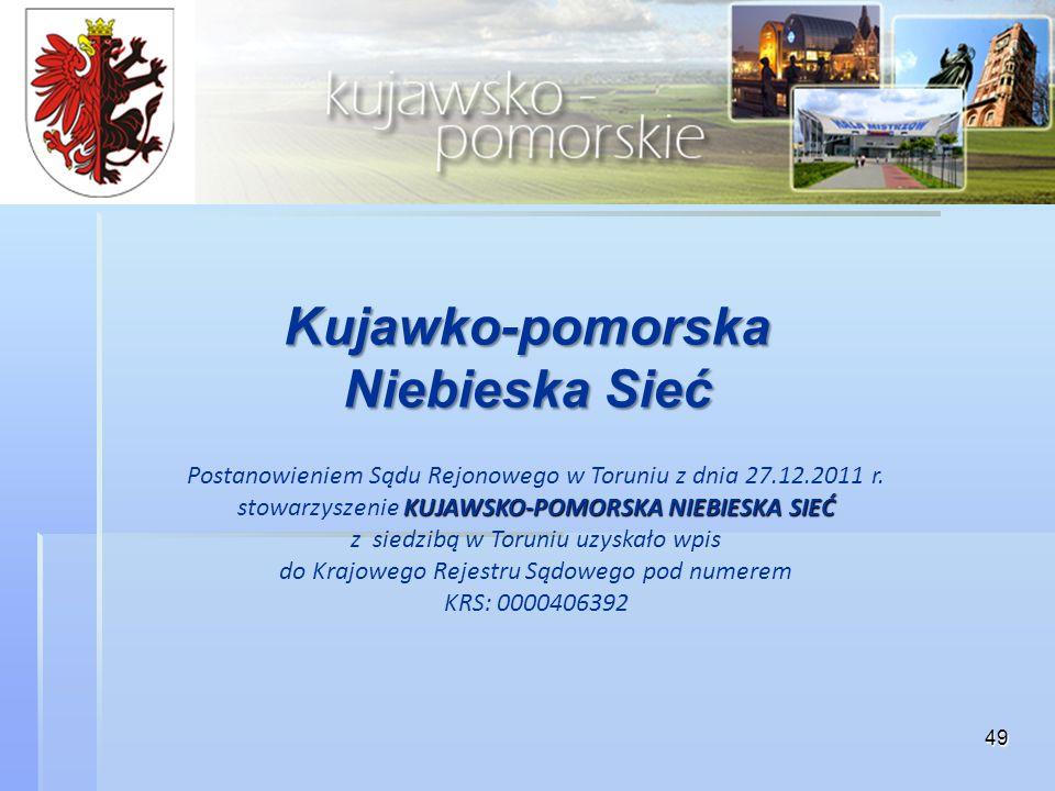 Kujawko-pomorska Niebieska Sieć