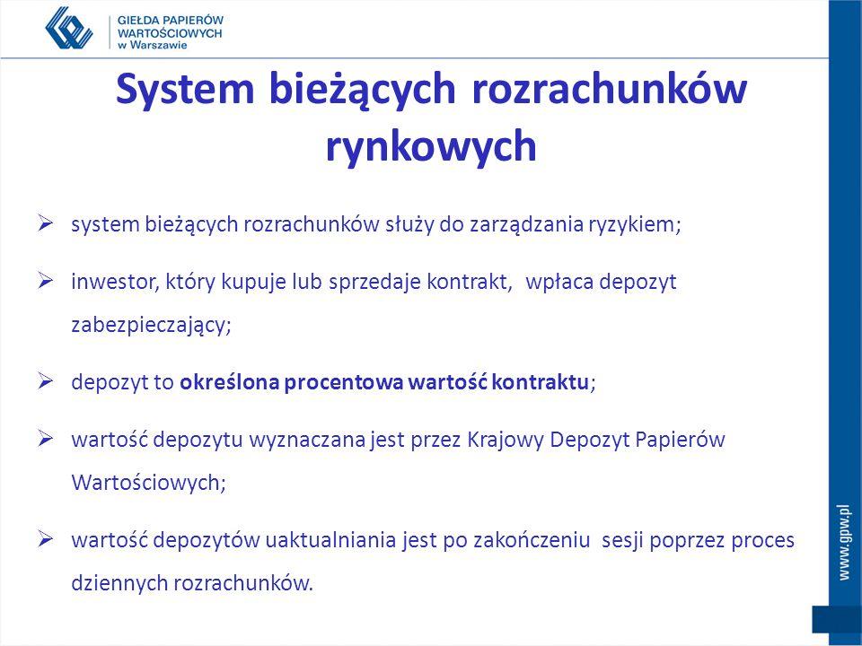 System bieżących rozrachunków rynkowych