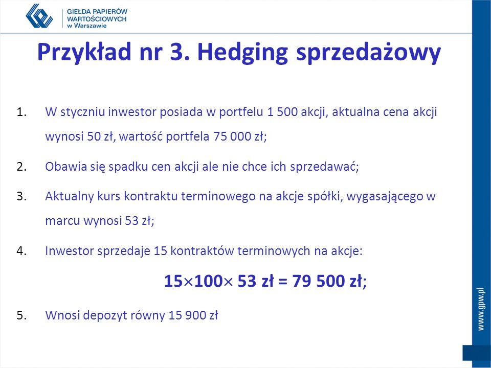Przykład nr 3. Hedging sprzedażowy