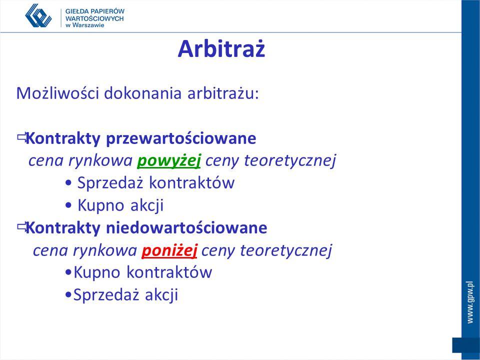 Arbitraż Możliwości dokonania arbitrażu: Kontrakty przewartościowane