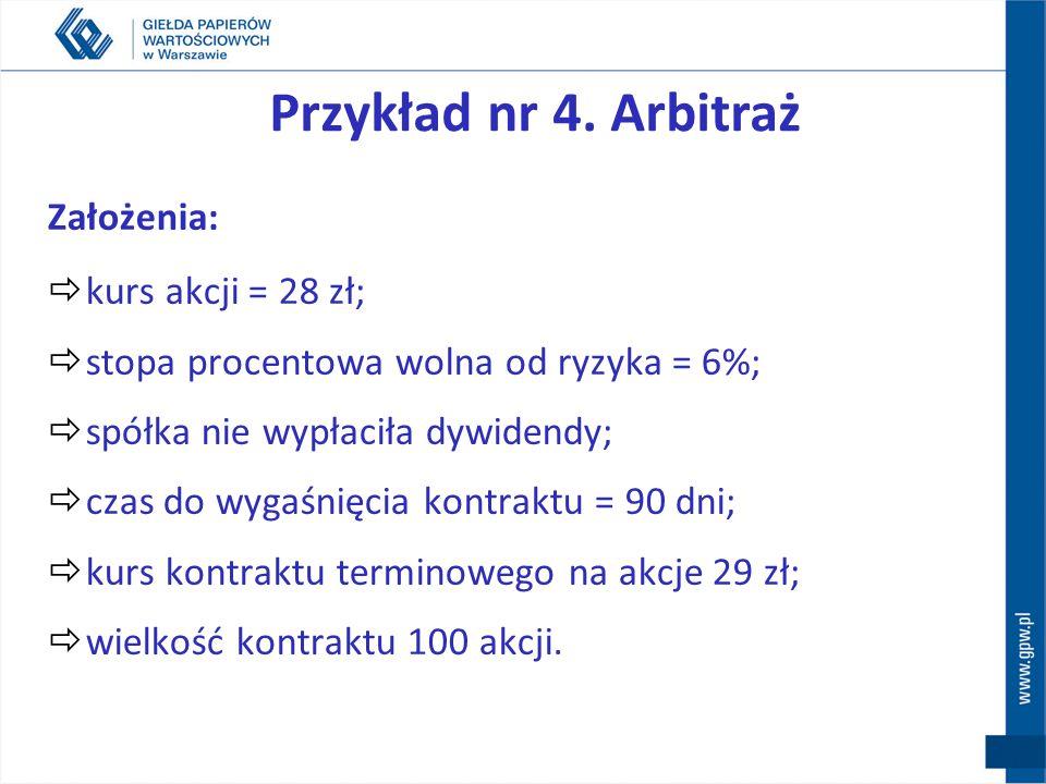 Przykład nr 4. Arbitraż Założenia: kurs akcji = 28 zł;