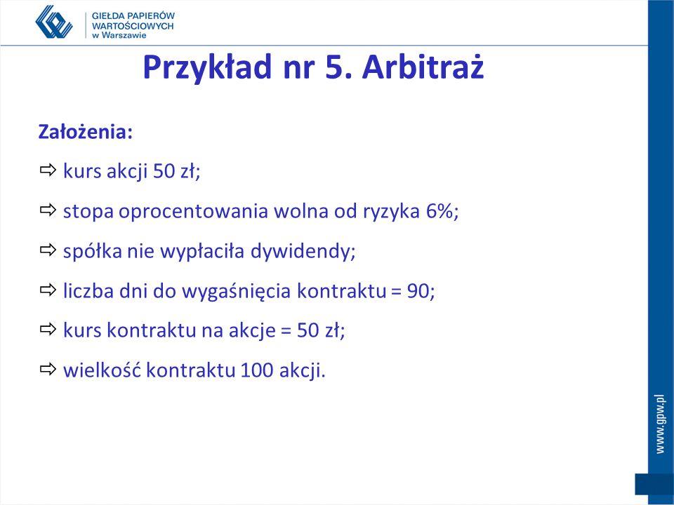 Przykład nr 5. Arbitraż Założenia: kurs akcji 50 zł;