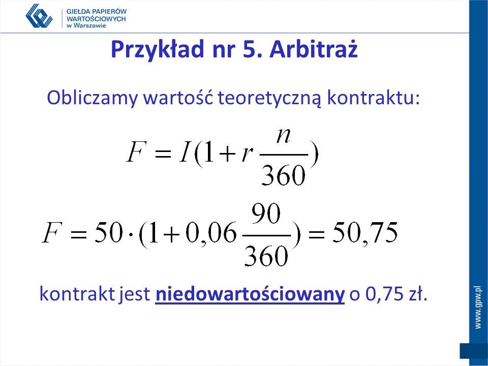 Przykład nr 5. Arbitraż Obliczamy wartość teoretyczną kontraktu: