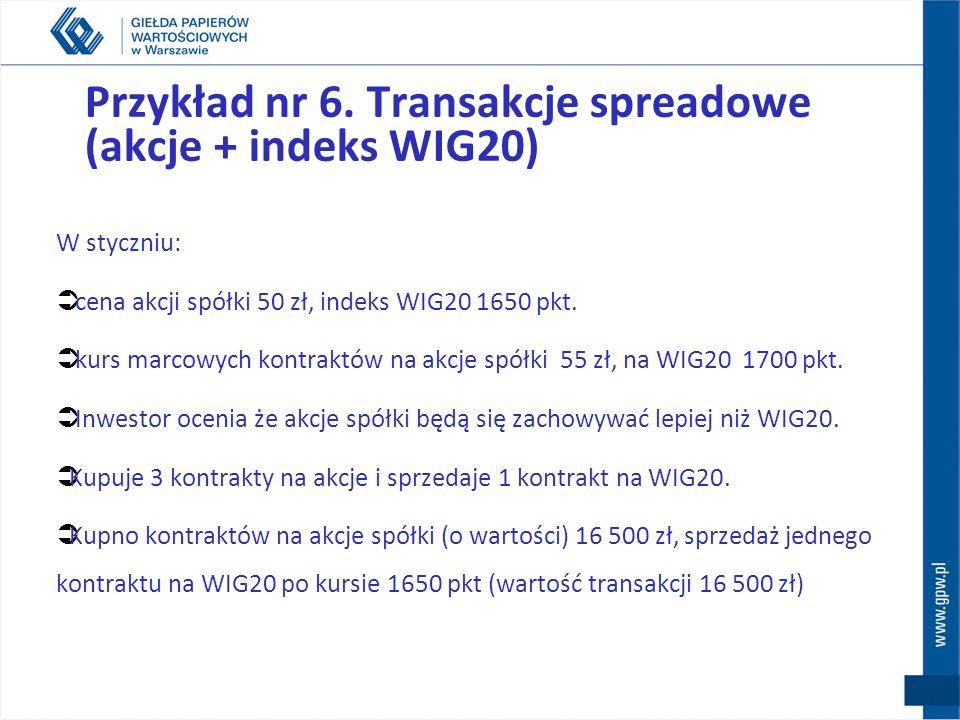 Przykład nr 6. Transakcje spreadowe (akcje + indeks WIG20)