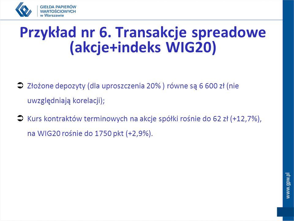 Przykład nr 6. Transakcje spreadowe (akcje+indeks WIG20)