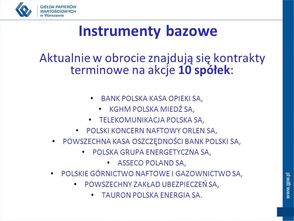 Instrumenty bazowe Aktualnie w obrocie znajdują się kontrakty terminowe na akcje 10 spółek: BANK POLSKA KASA OPIEKI SA,