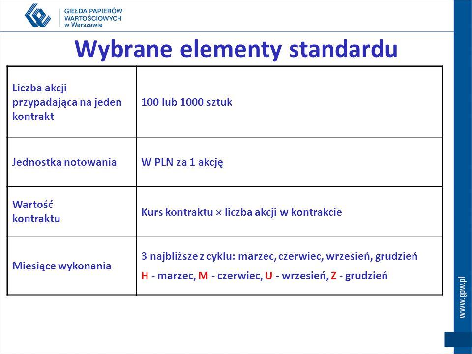 Wybrane elementy standardu