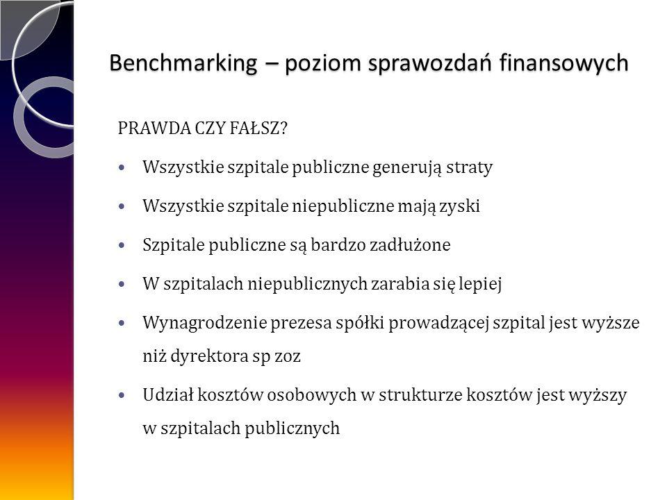 Benchmarking – poziom sprawozdań finansowych