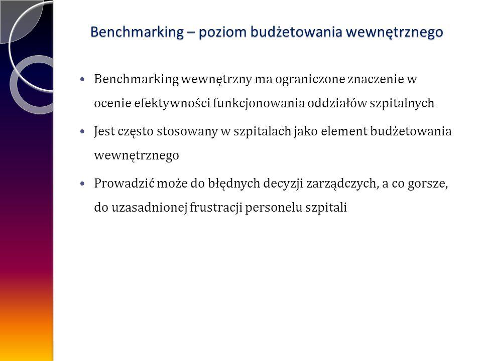 Benchmarking – poziom budżetowania wewnętrznego