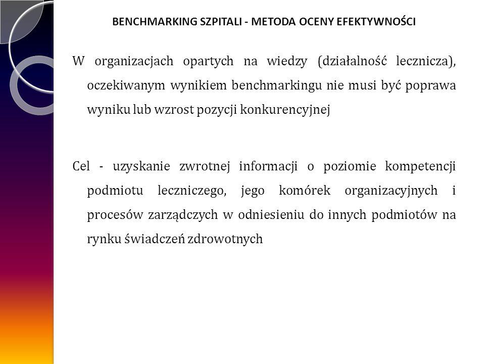 BENCHMARKING SZPITALI - METODA OCENY EFEKTYWNOŚCI