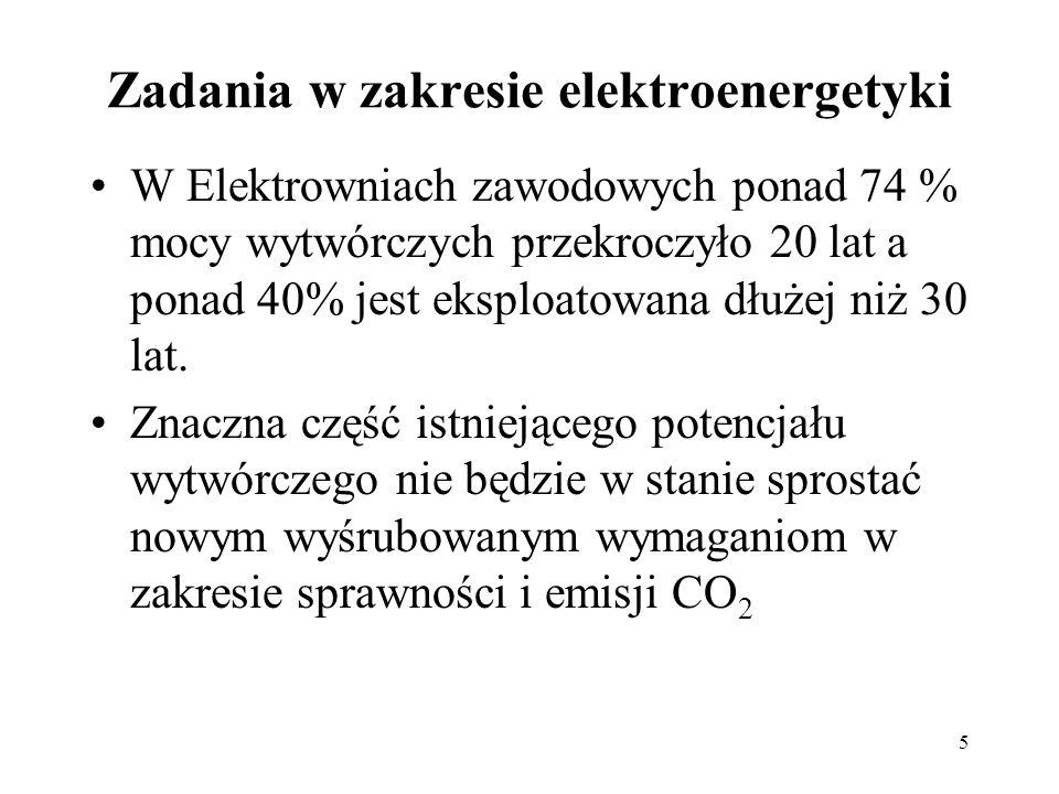 Zadania w zakresie elektroenergetyki
