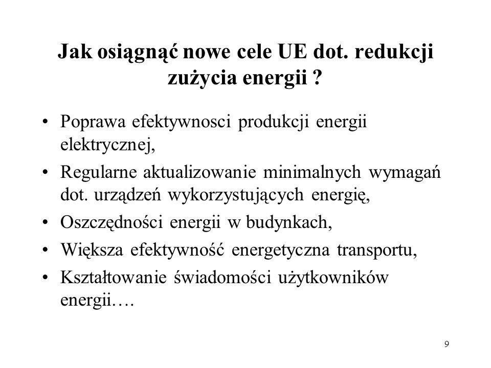Jak osiągnąć nowe cele UE dot. redukcji zużycia energii