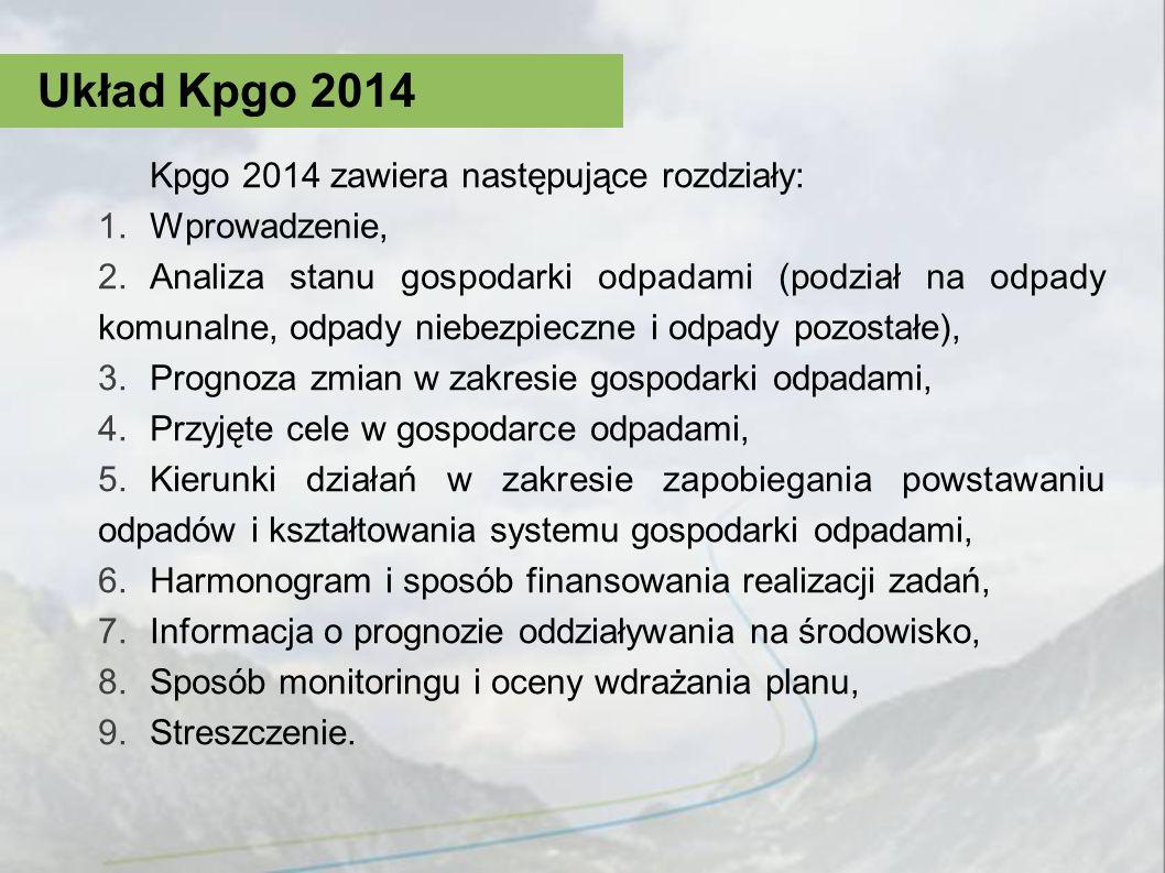 Układ Kpgo 2014 Kpgo 2014 zawiera następujące rozdziały: Wprowadzenie,