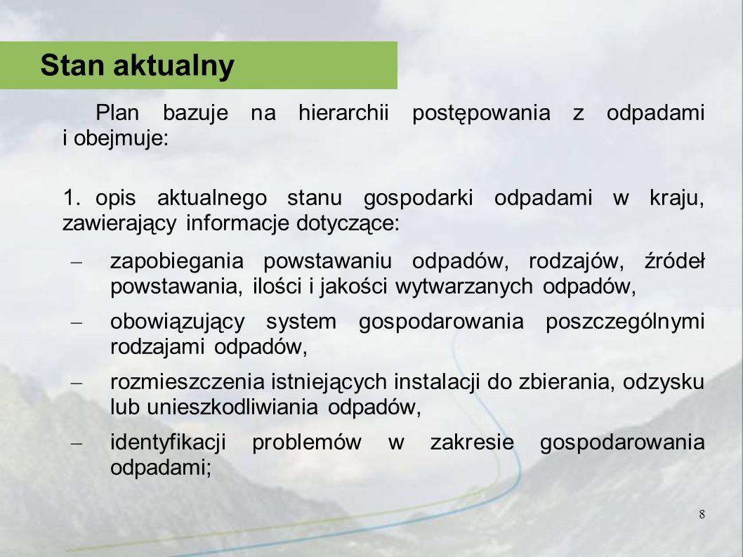 Stan aktualny Plan bazuje na hierarchii postępowania z odpadami i obejmuje: