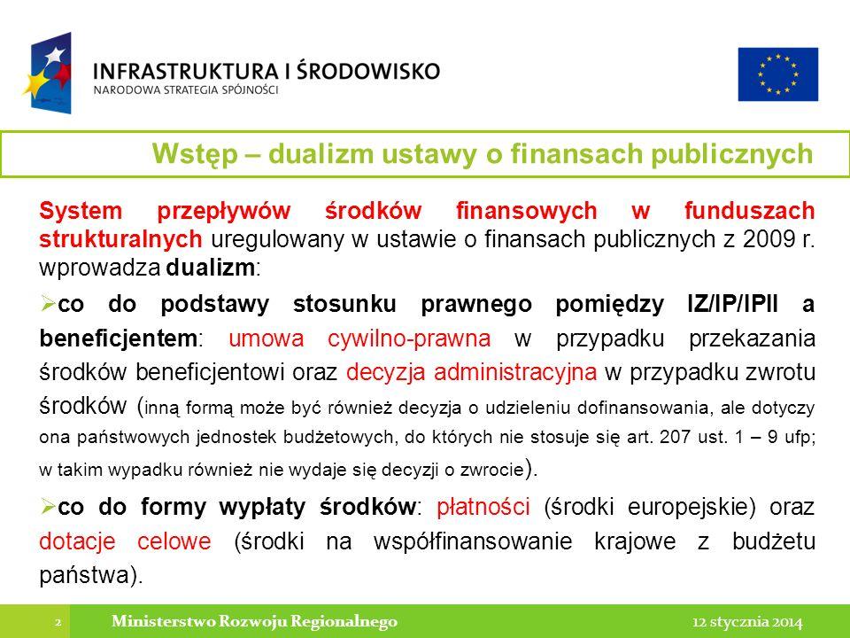Wstęp – dualizm ustawy o finansach publicznych