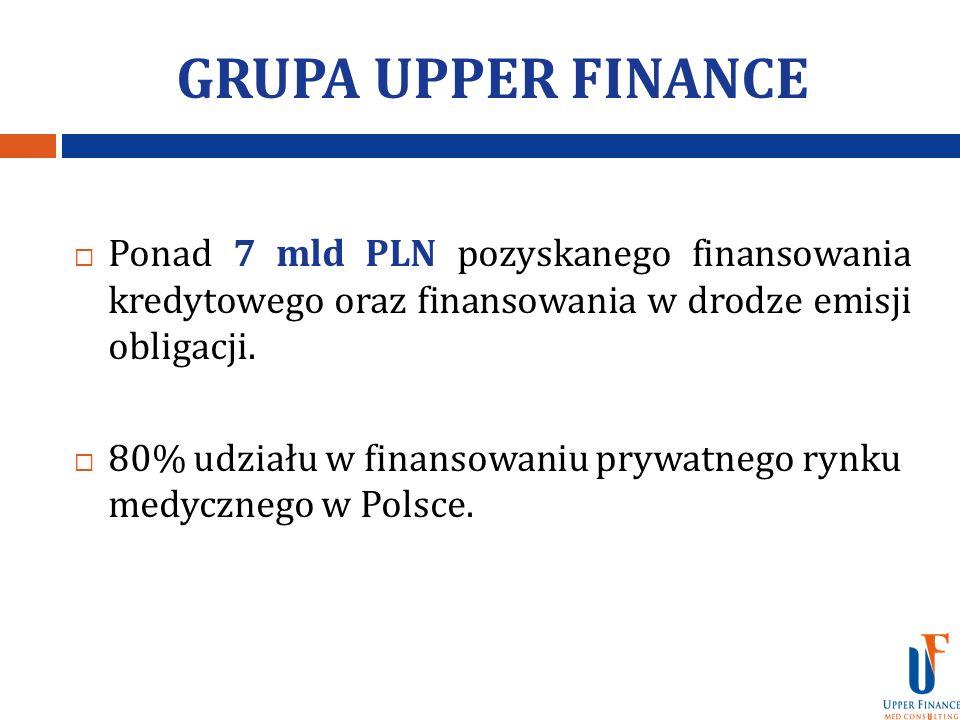 GRUPA UPPER FINANCE Ponad 7 mld PLN pozyskanego finansowania kredytowego oraz finansowania w drodze emisji obligacji.