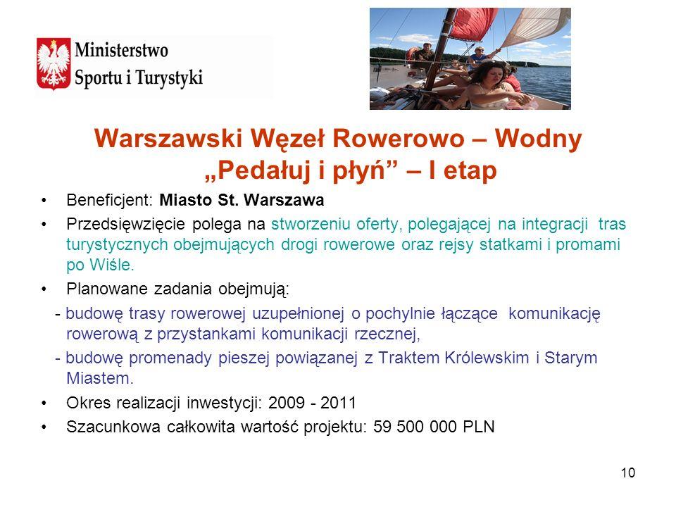 """Warszawski Węzeł Rowerowo – Wodny """"Pedałuj i płyń – I etap"""