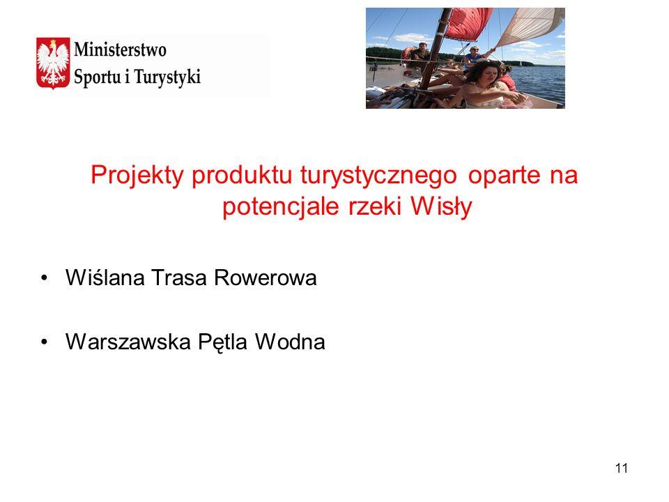 Projekty produktu turystycznego oparte na potencjale rzeki Wisły