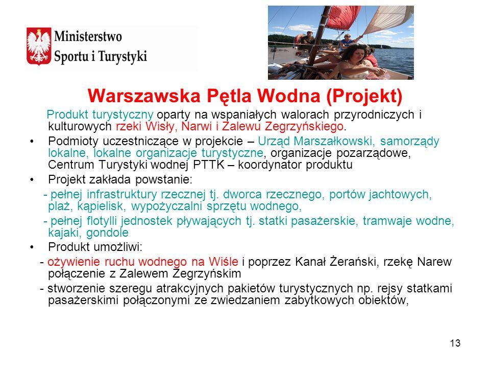 Warszawska Pętla Wodna (Projekt)