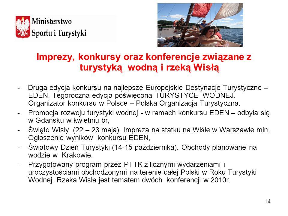 Imprezy, konkursy oraz konferencje związane z turystyką wodną i rzeką Wisłą