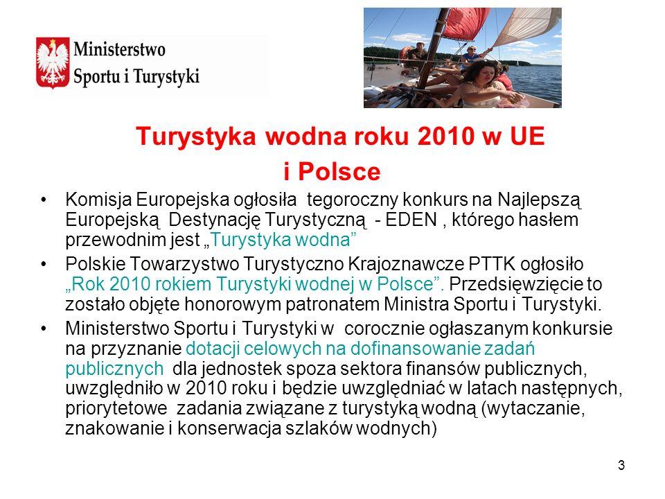 Turystyka wodna roku 2010 w UE