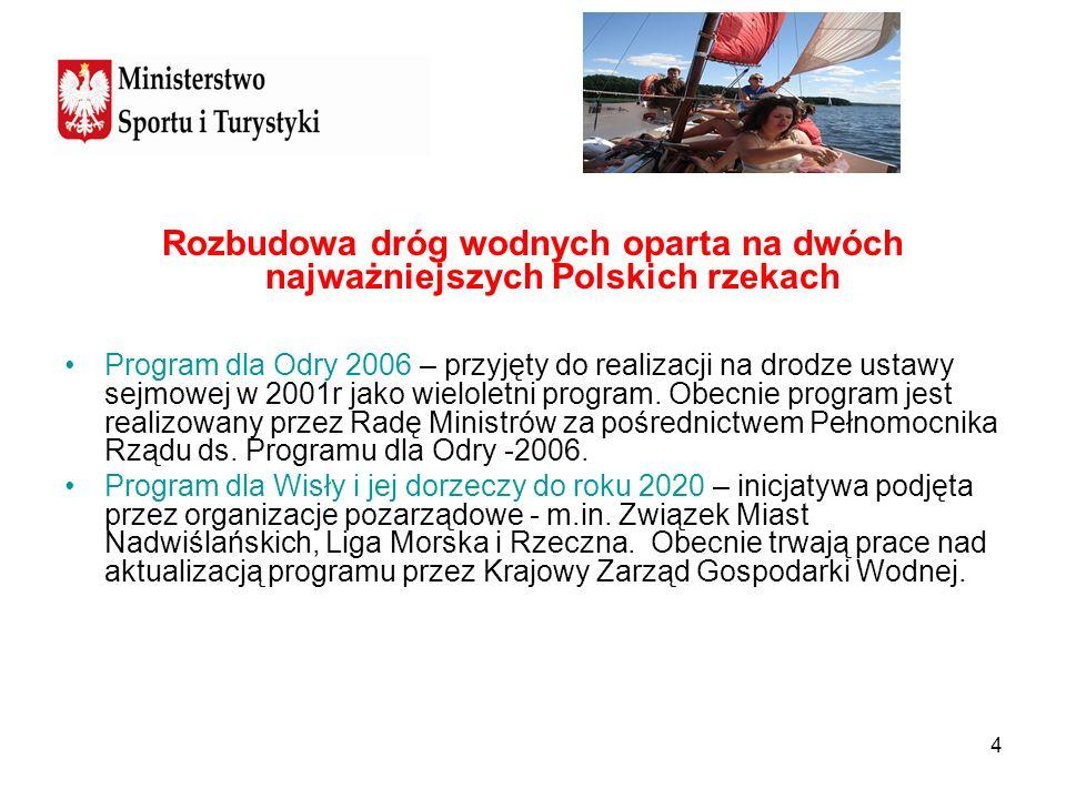 Rozbudowa dróg wodnych oparta na dwóch najważniejszych Polskich rzekach