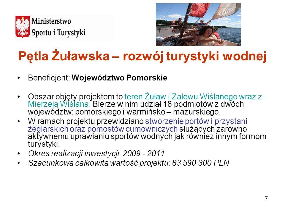 Pętla Żuławska – rozwój turystyki wodnej