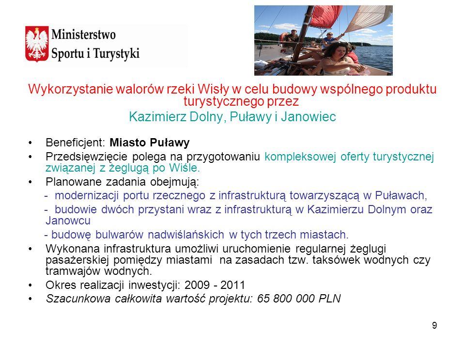 Kazimierz Dolny, Puławy i Janowiec