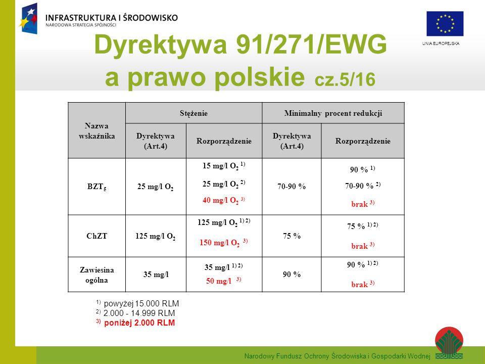 Dyrektywa 91/271/EWG a prawo polskie cz.5/16