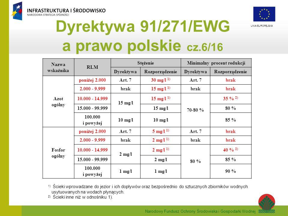 Dyrektywa 91/271/EWG a prawo polskie cz.6/16