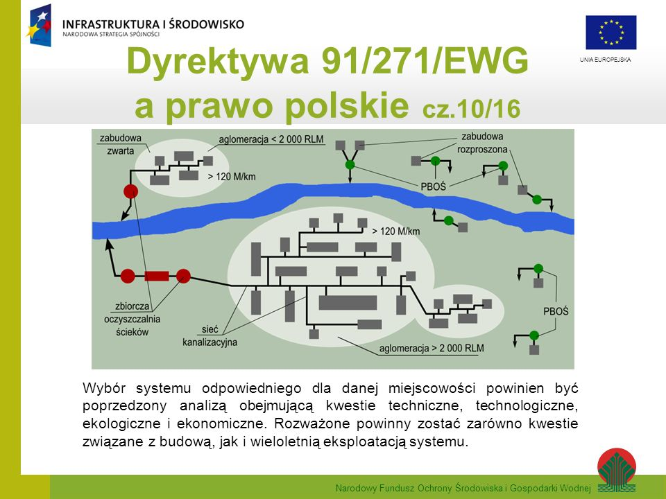 Dyrektywa 91/271/EWG a prawo polskie cz.10/16