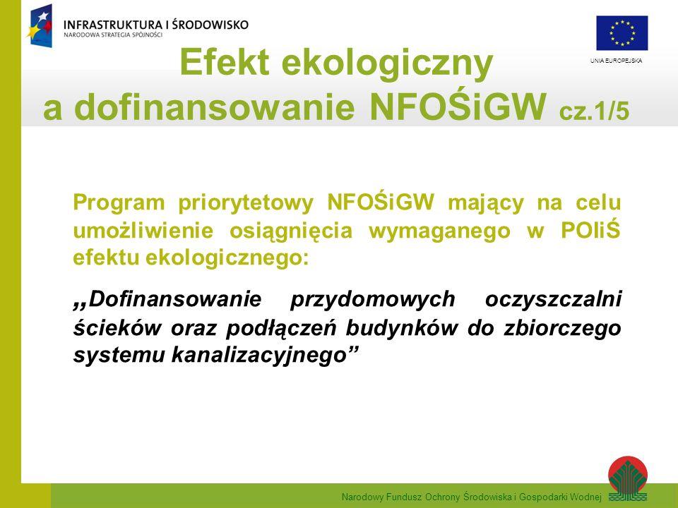 Efekt ekologiczny a dofinansowanie NFOŚiGW cz.1/5