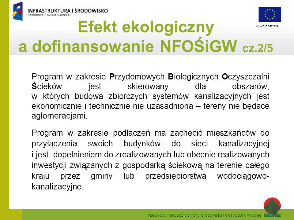 Efekt ekologiczny a dofinansowanie NFOŚiGW cz.2/5