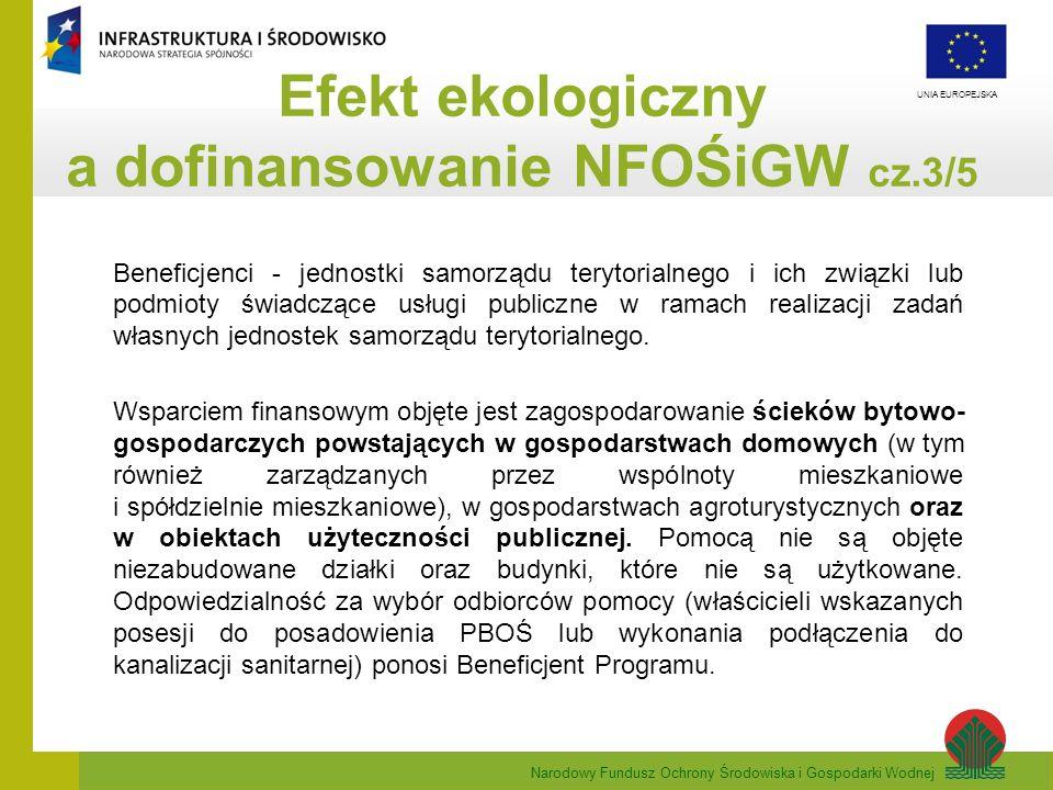 Efekt ekologiczny a dofinansowanie NFOŚiGW cz.3/5