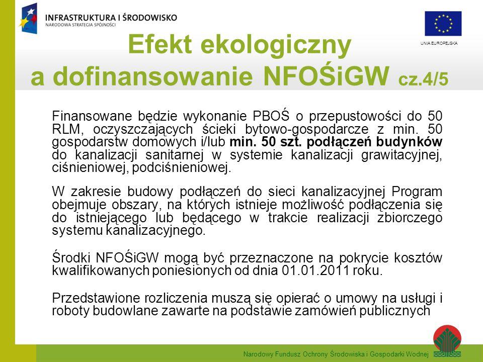 Efekt ekologiczny a dofinansowanie NFOŚiGW cz.4/5