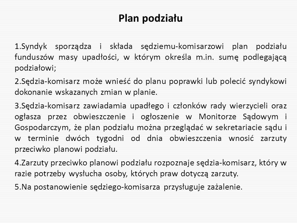 Plan podziału