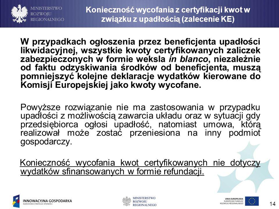 Konieczność wycofania z certyfikacji kwot w związku z upadłością (zalecenie KE)