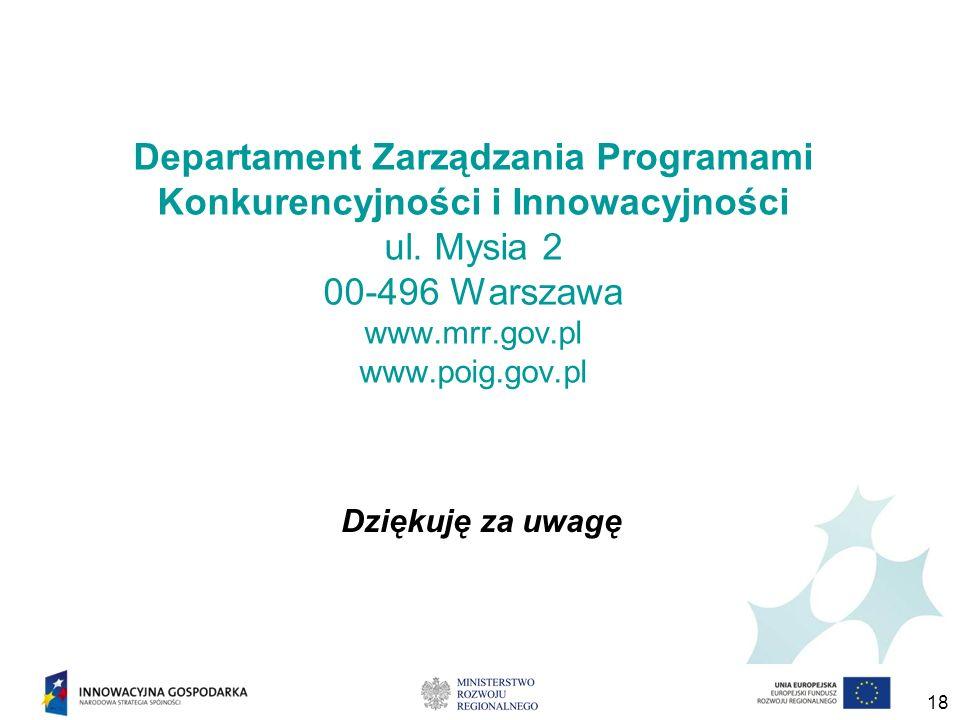 Departament Zarządzania Programami Konkurencyjności i Innowacyjności ul. Mysia 2 00-496 Warszawa www.mrr.gov.pl www.poig.gov.pl