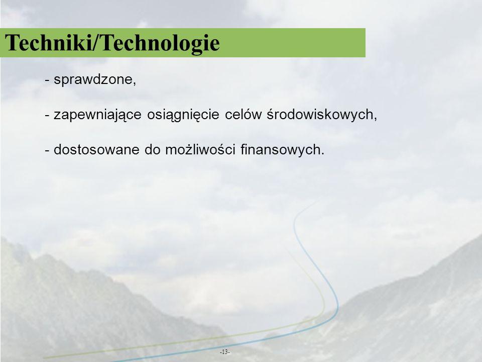 Techniki/Technologie