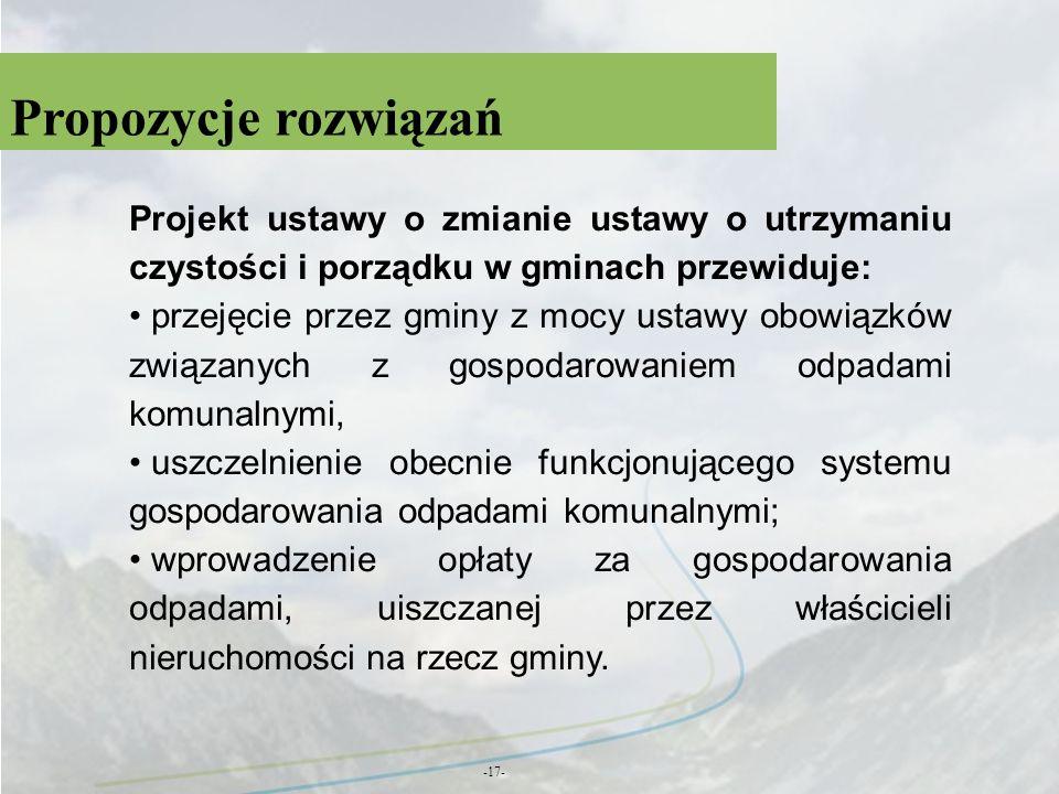 Propozycje rozwiązań Projekt ustawy o zmianie ustawy o utrzymaniu czystości i porządku w gminach przewiduje: