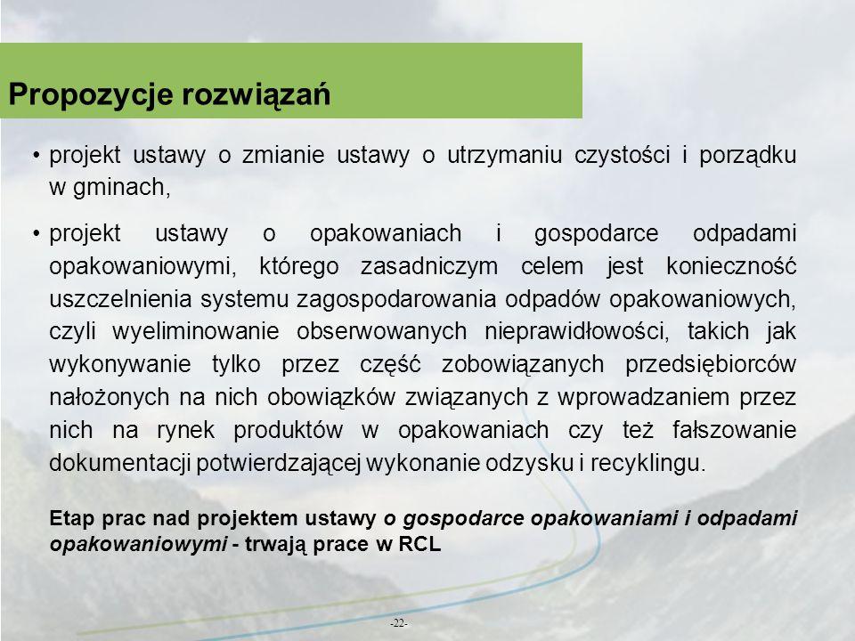 Propozycje rozwiązańprojekt ustawy o zmianie ustawy o utrzymaniu czystości i porządku w gminach,