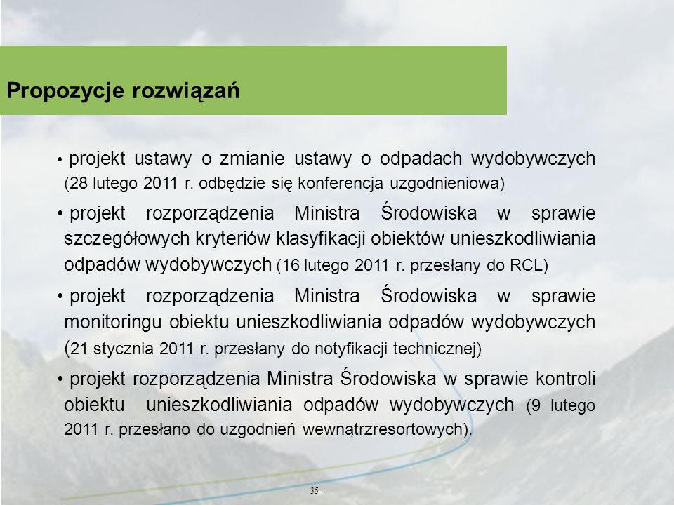 Propozycje rozwiązańprojekt ustawy o zmianie ustawy o odpadach wydobywczych (28 lutego 2011 r. odbędzie się konferencja uzgodnieniowa)