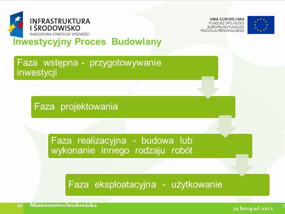 Inwestycyjny Proces Budowlany