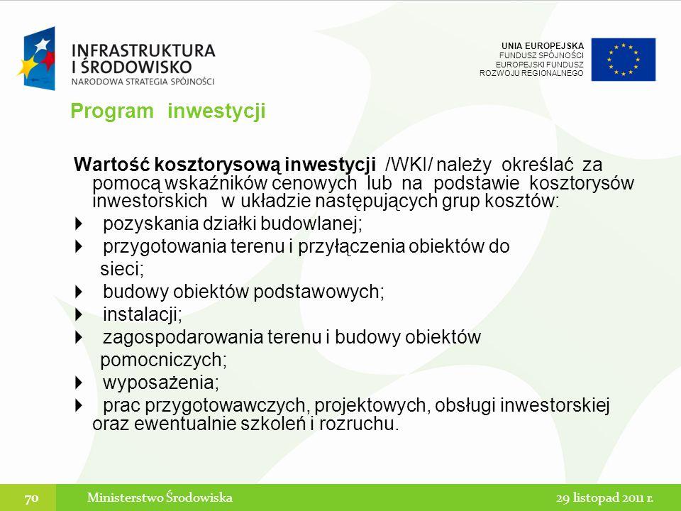 Program inwestycji