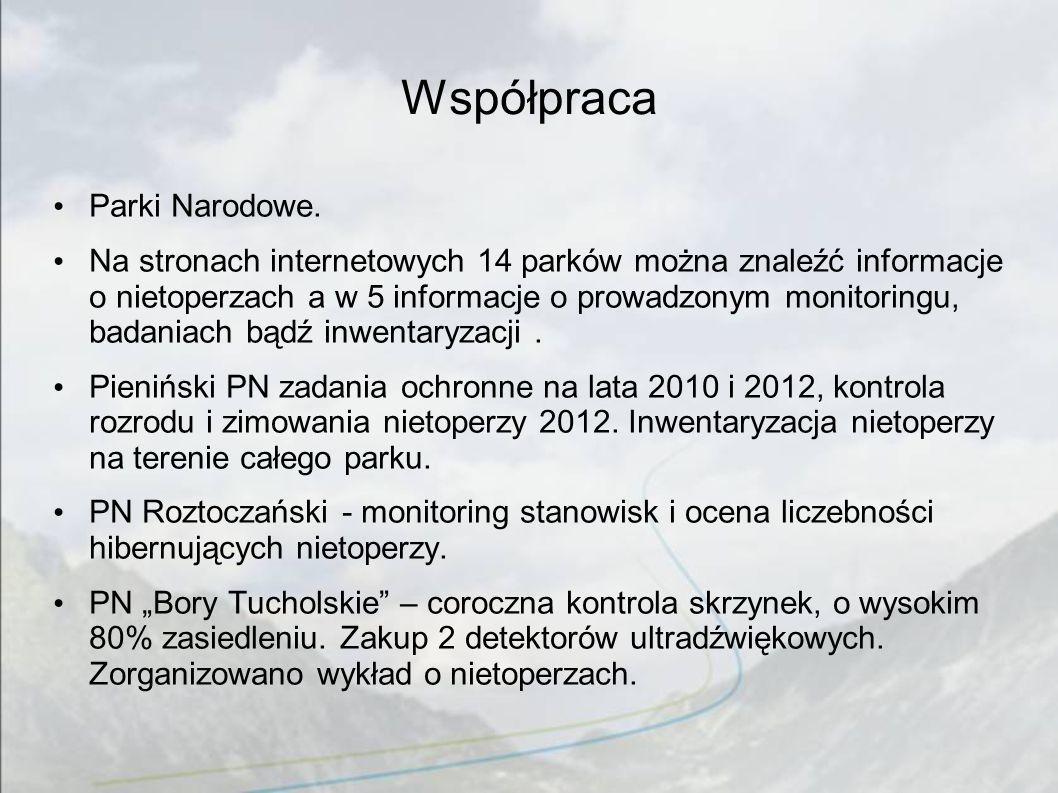 Współpraca Parki Narodowe.