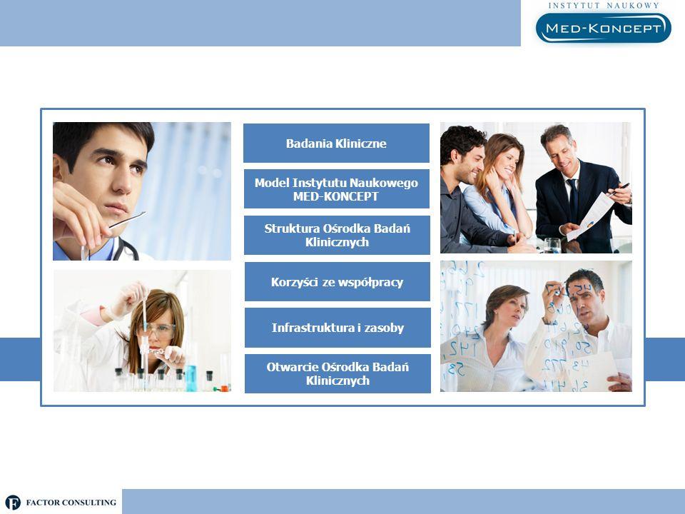 Model Instytutu Naukowego MED-KONCEPT