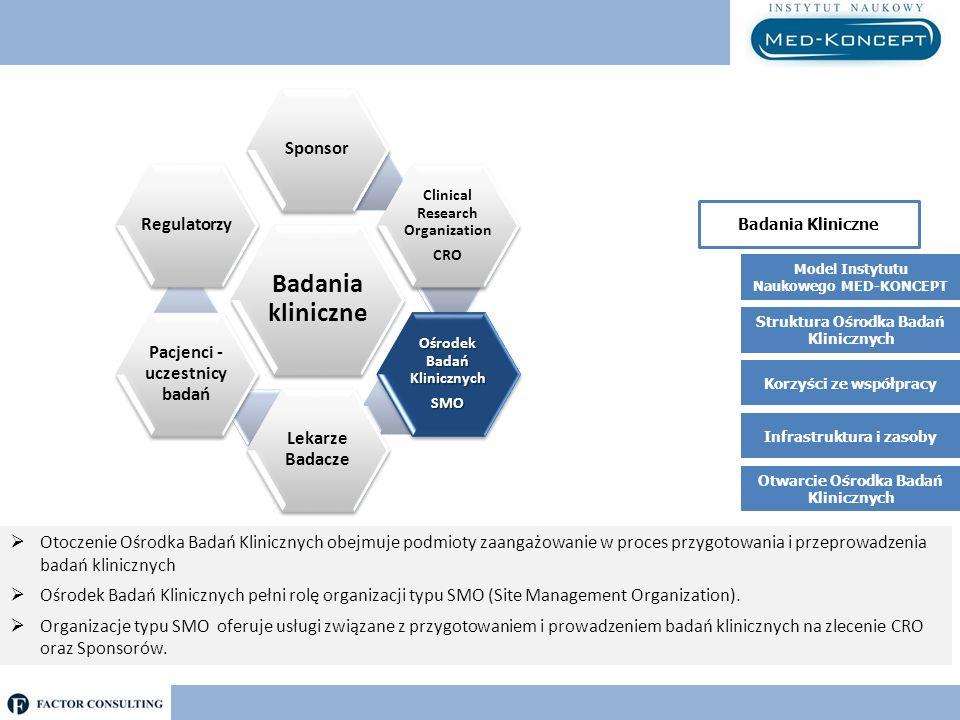 Badania kliniczne Sponsor Lekarze Badacze Pacjenci - uczestnicy badań