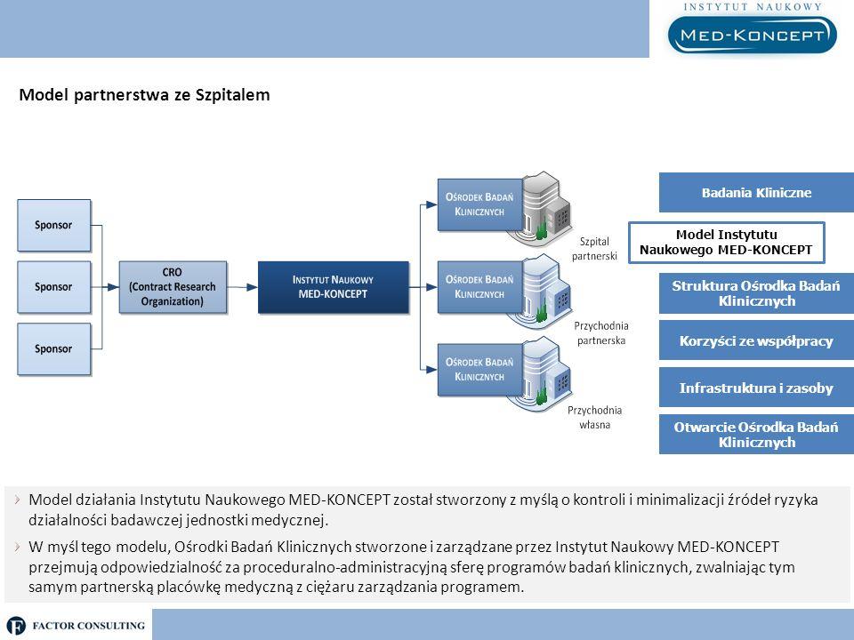 Model partnerstwa ze Szpitalem